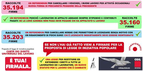 Campagna referendaria Cgil per la Carta dei Diritti Universali del Lavoro