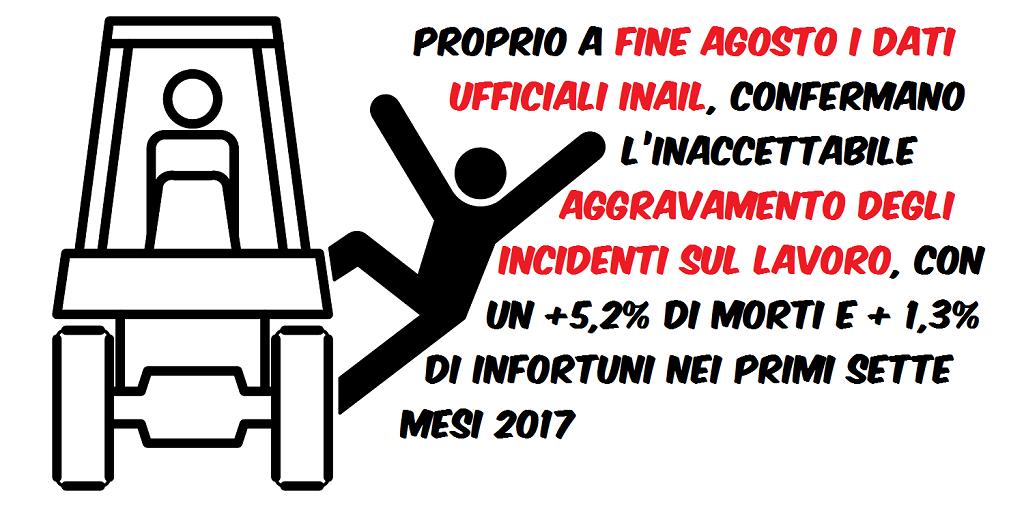 incidenti sul lavoro - dati agosto 2017