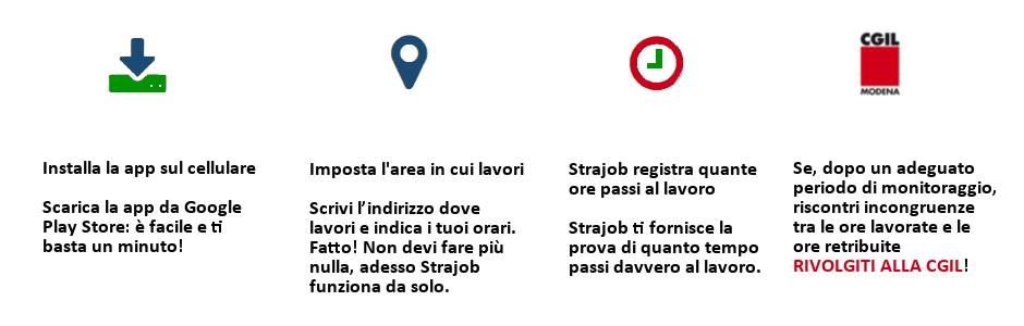 Singoli passaggi configurazione ed utilizzo app Strajob