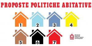 Proposte Sunia Modena sulle politiche abitative