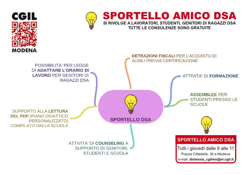 Mappa concettuale sportello amico DSA - Cgil Modena