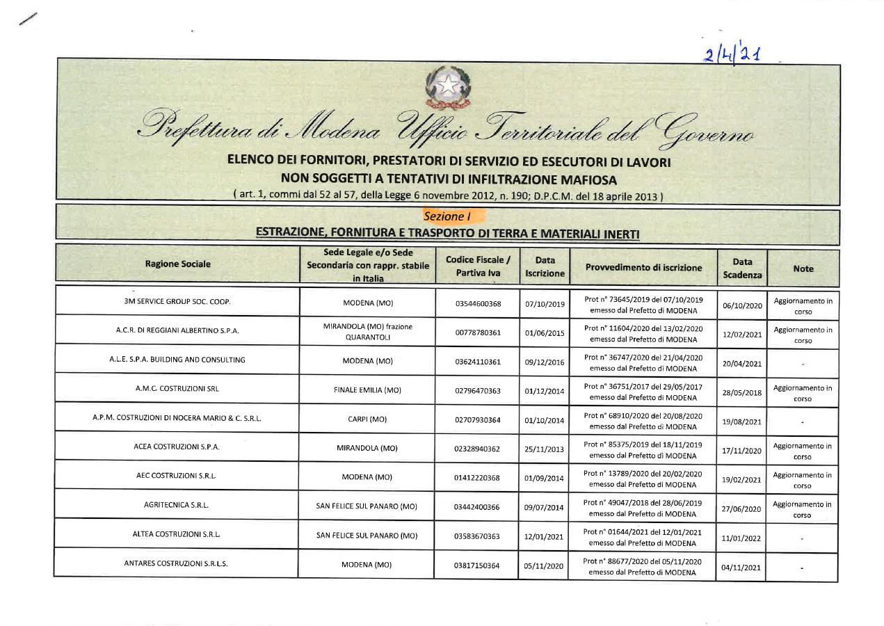Prima pagina White List Prefettura di Modena - 2/4/2021